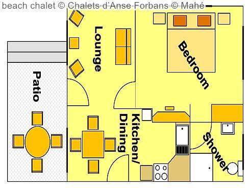 beach chalet Chalets d'Anse Forbans Mahé